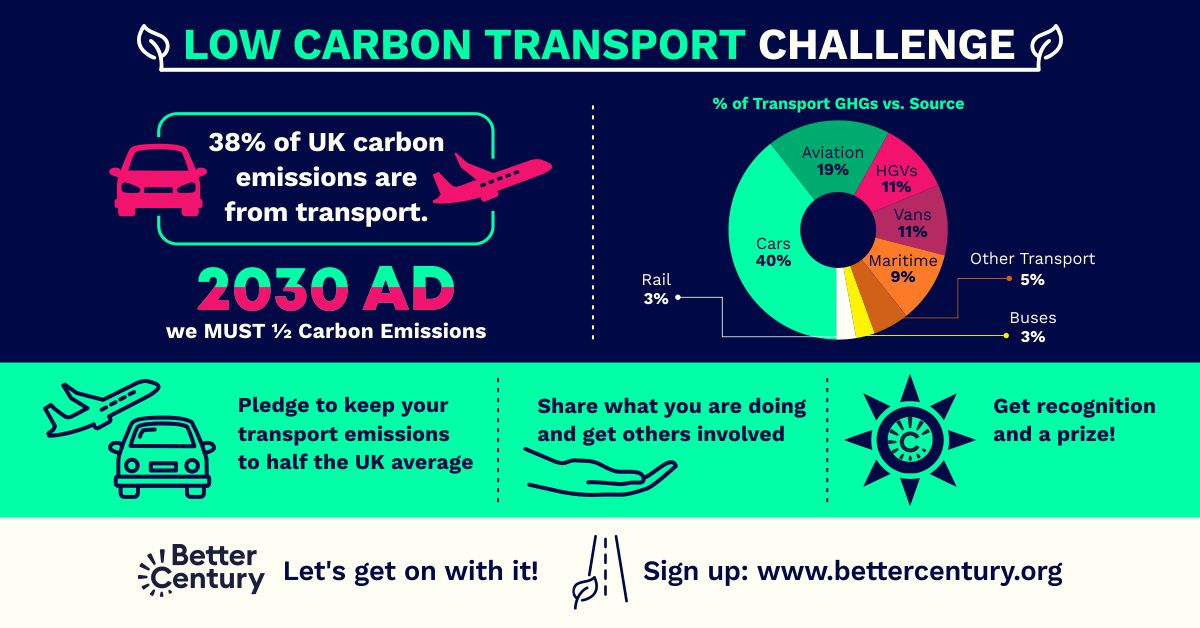 Low%20Carbon%20Transport%20Challenge%20full%20draft